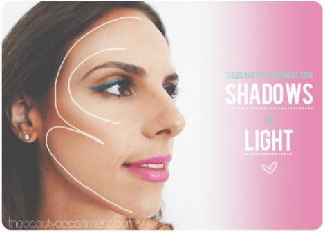 tutorial light shadow