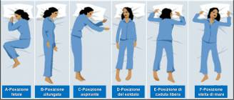 test sonno