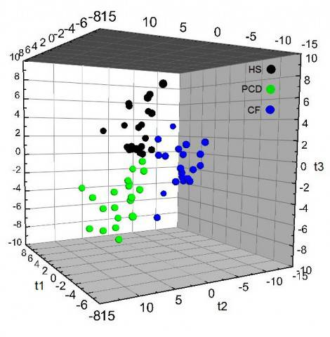 57_Scatter 3D Plot Letter Blue J