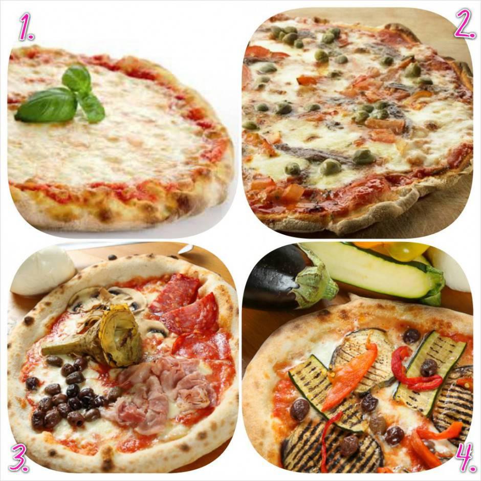 testpizza