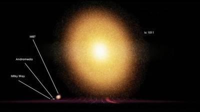 La nostra Galassia, paragonata con IC1011, una galassia a 350 mila anni luce dalla Terra.