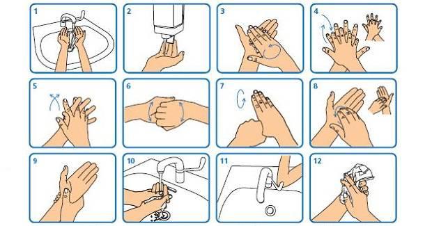 come-lavare-le-mani