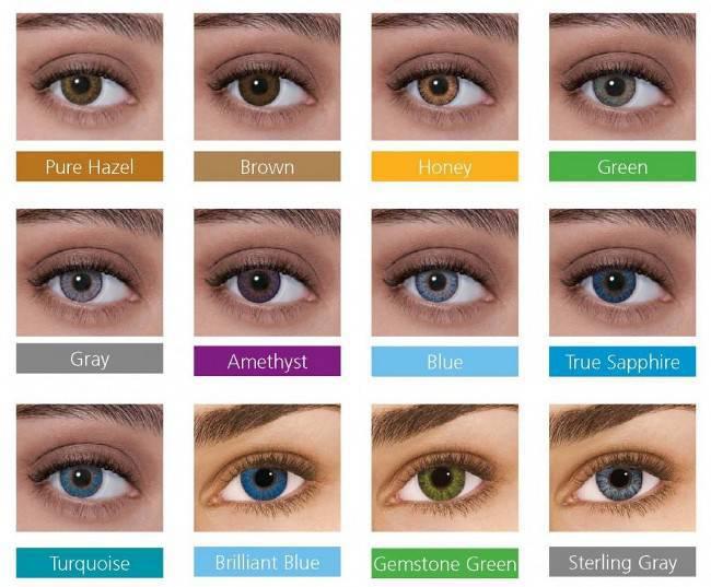 Make up a ciascun occhio il suo ombretto - Colore degli occhi diversi ...