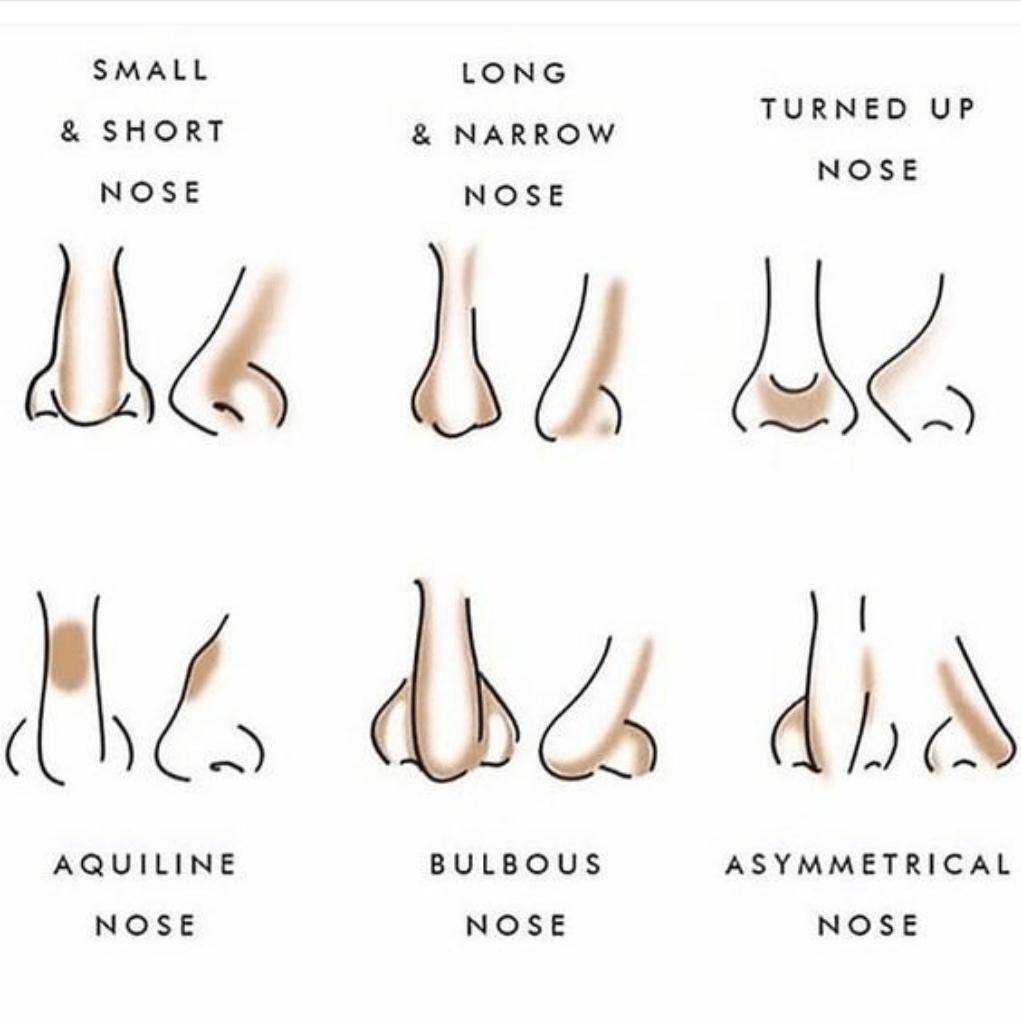 come assottigliare il naso a patata