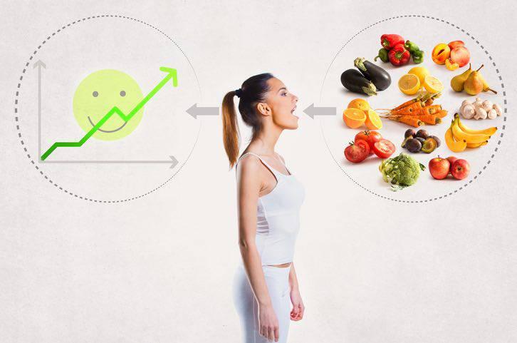 alimenti corpo mente