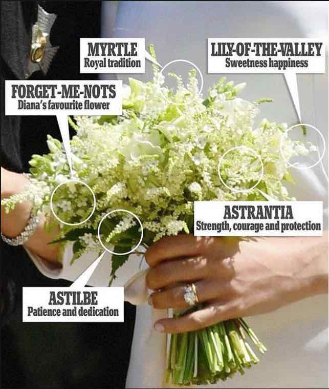 bouquet di Meghan Markle