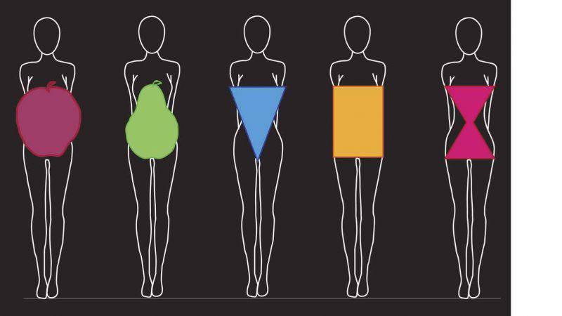 tipologie corpo femminile