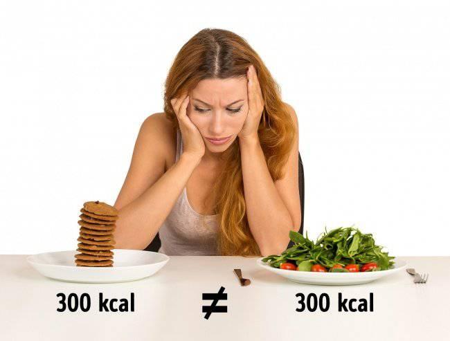 5 motivi per cui il 95% delle persone non perde peso
