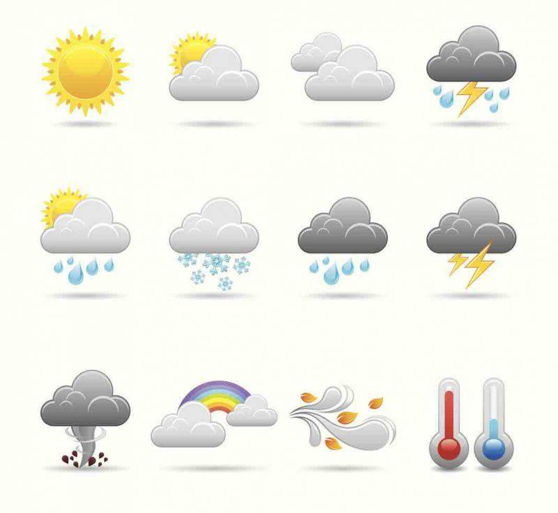 che tempo farà domani