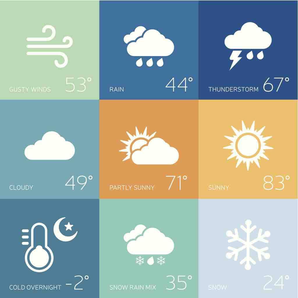 previsioni del tempo domani