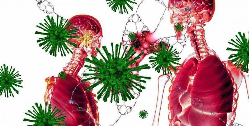 coronavirus aria