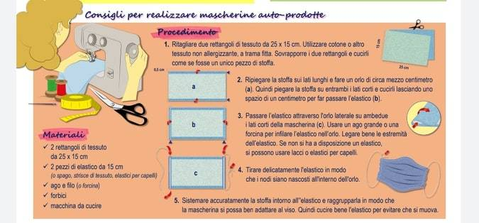 Infografica ISS per mascherine autoprodotte