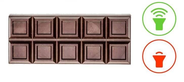 cioccolato test qualita