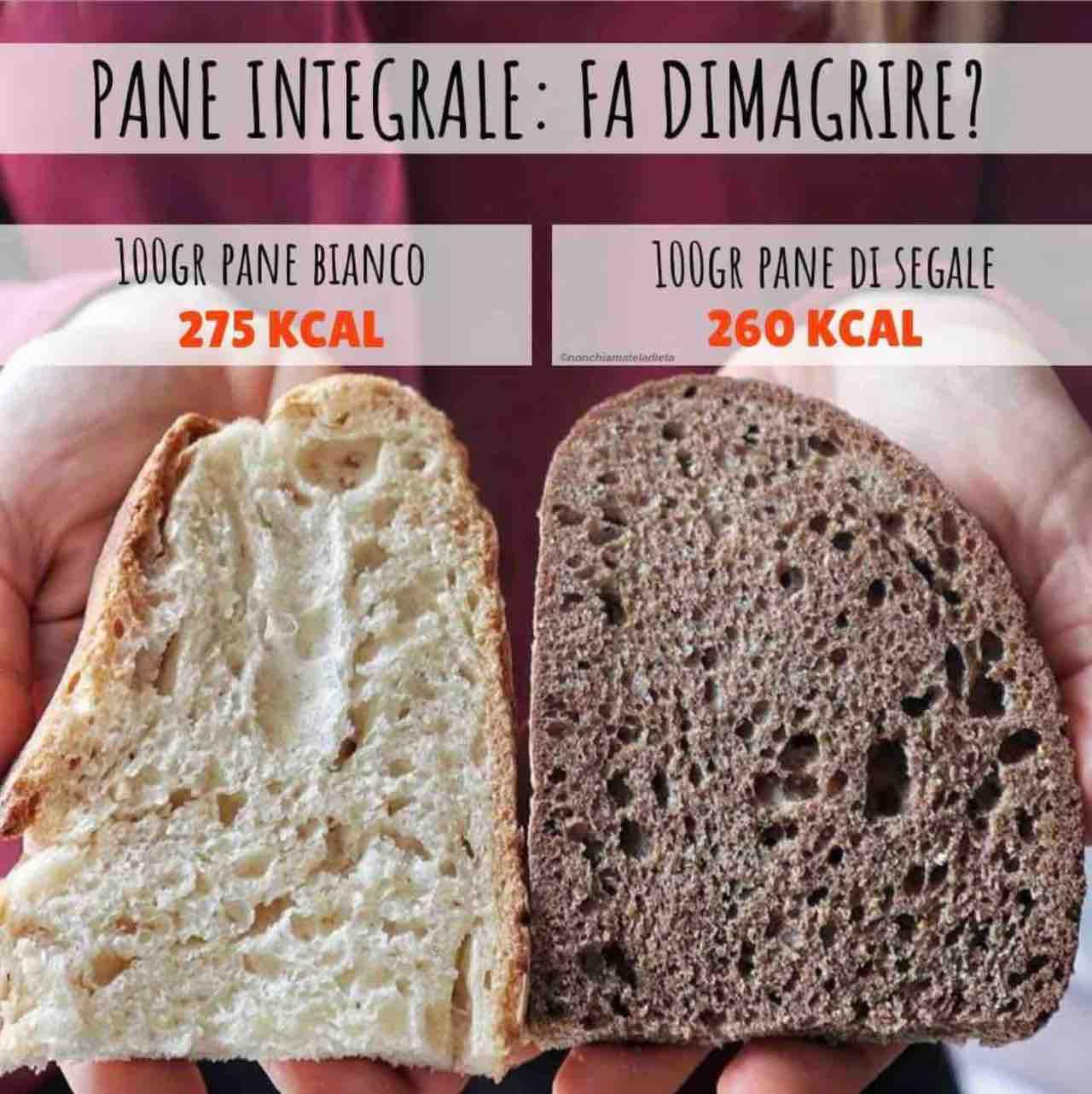 pane a confronto