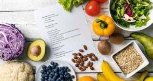 Dieta Sukkar programma