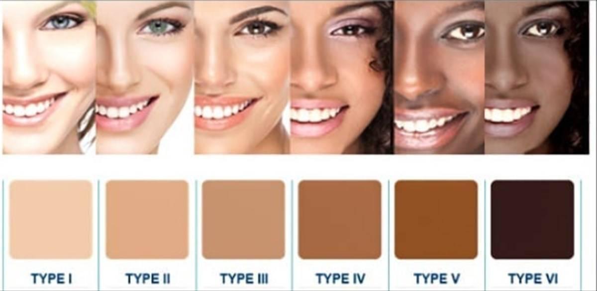 colore pelle fototipo