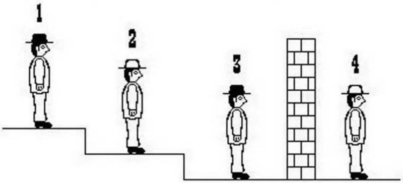test detenuti