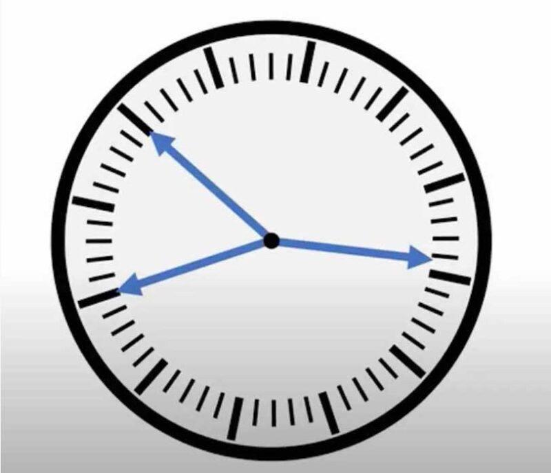test orologio