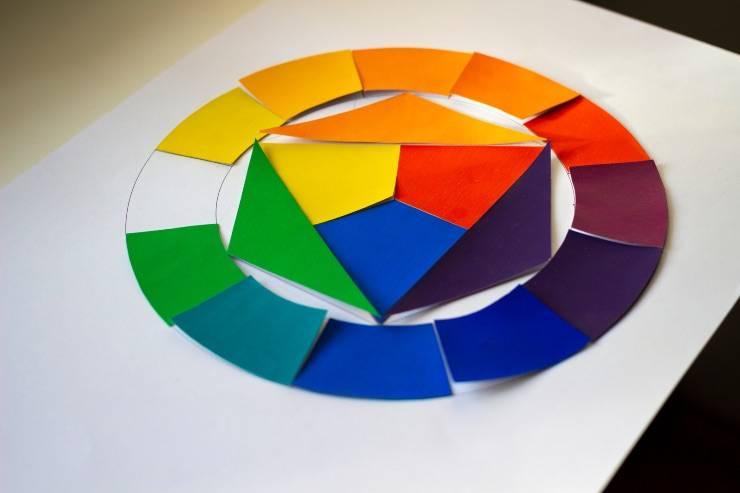 cerchio cromatico di Itten
