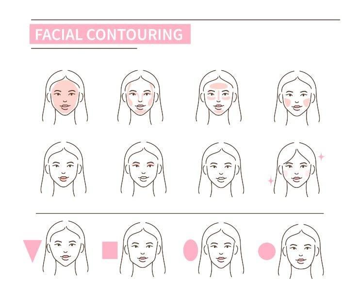 contouring viso