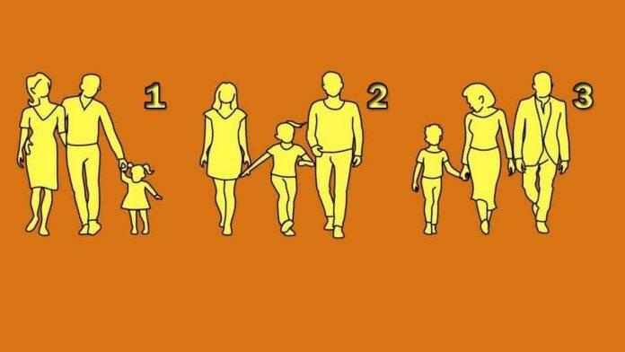 test famiglia intuito