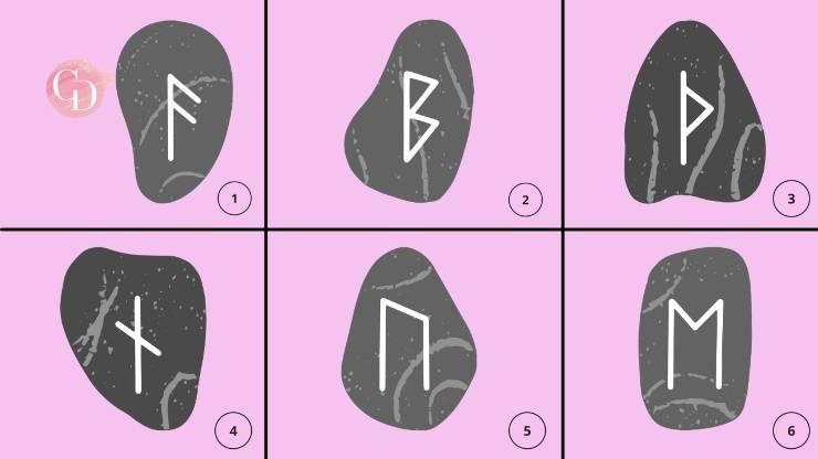 test delle rune