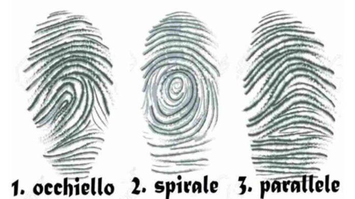 test impronte