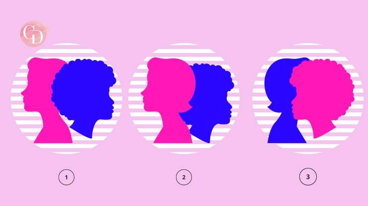 test dei rapporti con gli altri