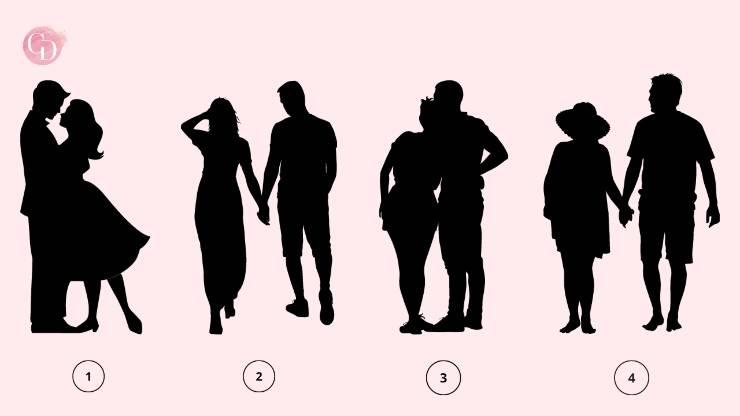 test sulla coppia