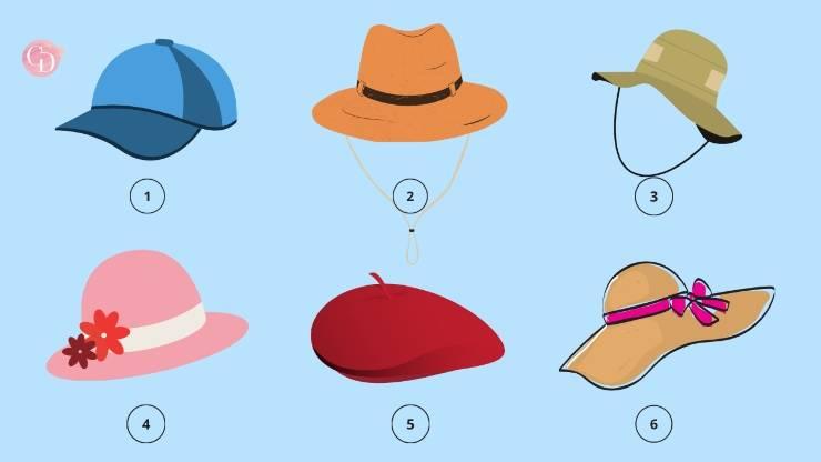 test dei cappelli