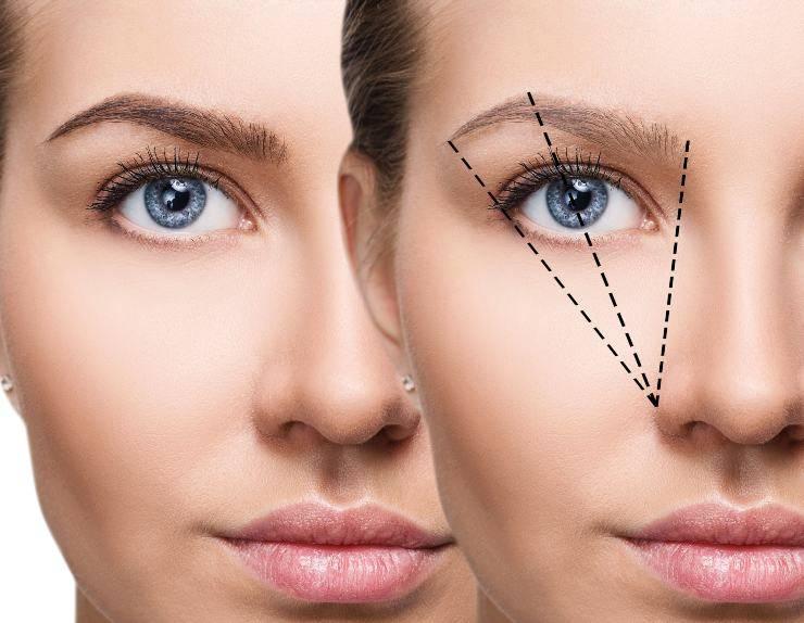 sopracciglia perfette punti di riferimento per disegnarle sul volto di una donna