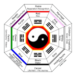 CASA: la camera da letto feng shui